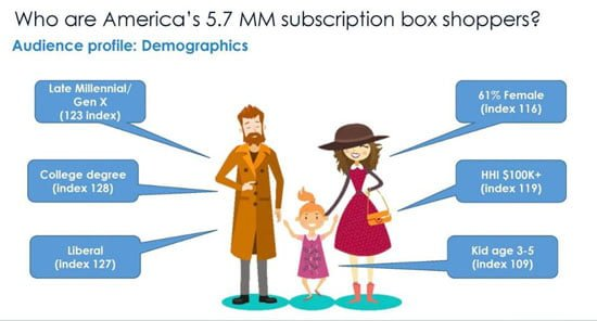 Subscription trends 2018